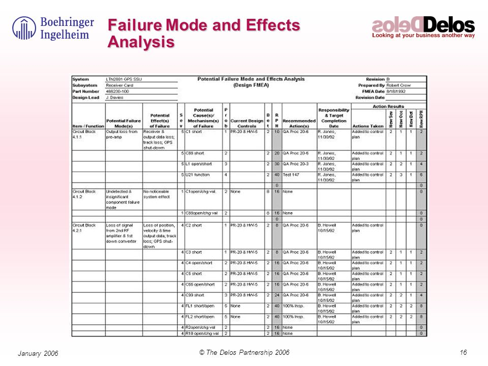 16© The Delos Partnership 2006 January 2006 Failure Mode and Effects Analysis