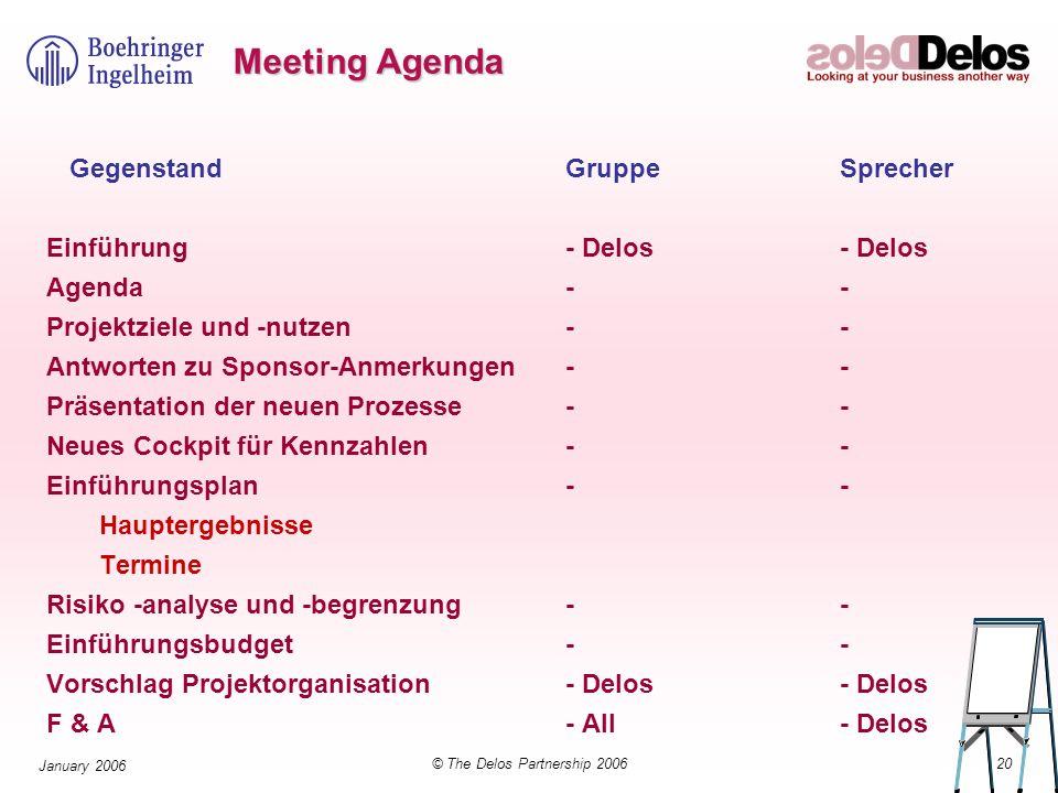20© The Delos Partnership 2006 January 2006 Meeting Agenda GegenstandGruppeSprecher Einführung- Delos- Delos Agenda-- Projektziele und -nutzen-- Antwo