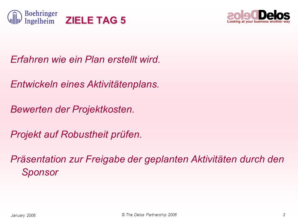 3© The Delos Partnership 2006 January 2006 ZIELE TAG 5 Erfahren wie ein Plan erstellt wird. Entwickeln eines Aktivitätenplans. Bewerten der Projektkos