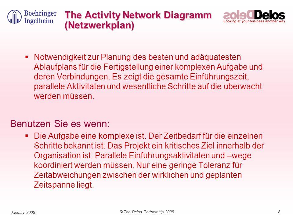 5© The Delos Partnership 2006 January 2006 The Activity Network Diagramm (Netzwerkplan) Notwendigkeit zur Planung des besten und adäquatesten Ablaufpl