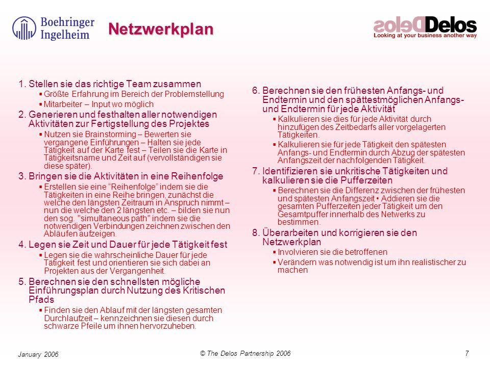 7© The Delos Partnership 2006 January 2006 Netzwerkplan 1.Stellen sie das richtige Team zusammen Größte Erfahrung im Bereich der Problemstellung Mitar