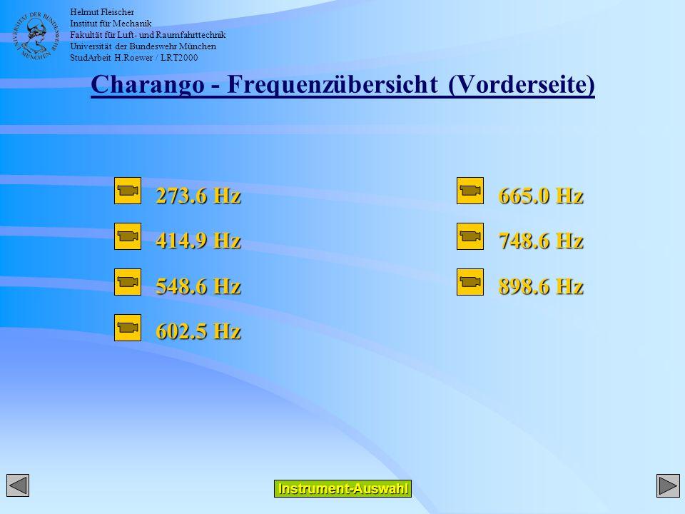 Helmut Fleischer Institut für Mechanik Fakultät für Luft- und Raumfahrttechnik Universität der Bundeswehr München StudArbeit H.Roewer / LRT2000 Charango - Frequenzübersicht (Vorderseite) 273.6 Hz 414.9 Hz 548.6 Hz 602.5 Hz 665.0 Hz 748.6 Hz 898.6 Hz Instrument-Auswahl