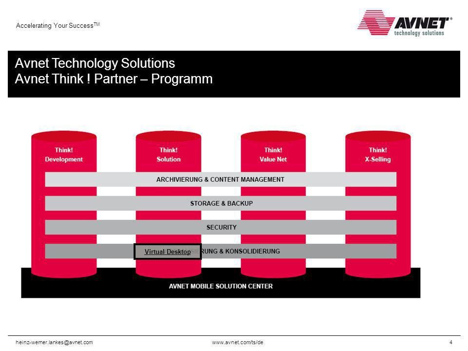 www.avnet.com/ts/de Accelerating Your Success TM heinz-werner.lankes@avnet.com4 Avnet Technology Solutions Avnet Think .
