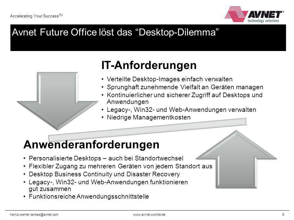 www.avnet.com/ts/de Accelerating Your Success TM heinz-werner.lankes@avnet.com6 Avnet Future Office löst das Desktop-Dilemma IT-Anforderungen Verteilt