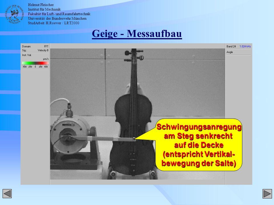 Helmut Fleischer Institut für Mechanik Fakultät für Luft- und Raumfahrttechnik Universität der Bundeswehr München StudArbeit H.Roewer / LRT2000 Geige - 624 Hz Frequenzen