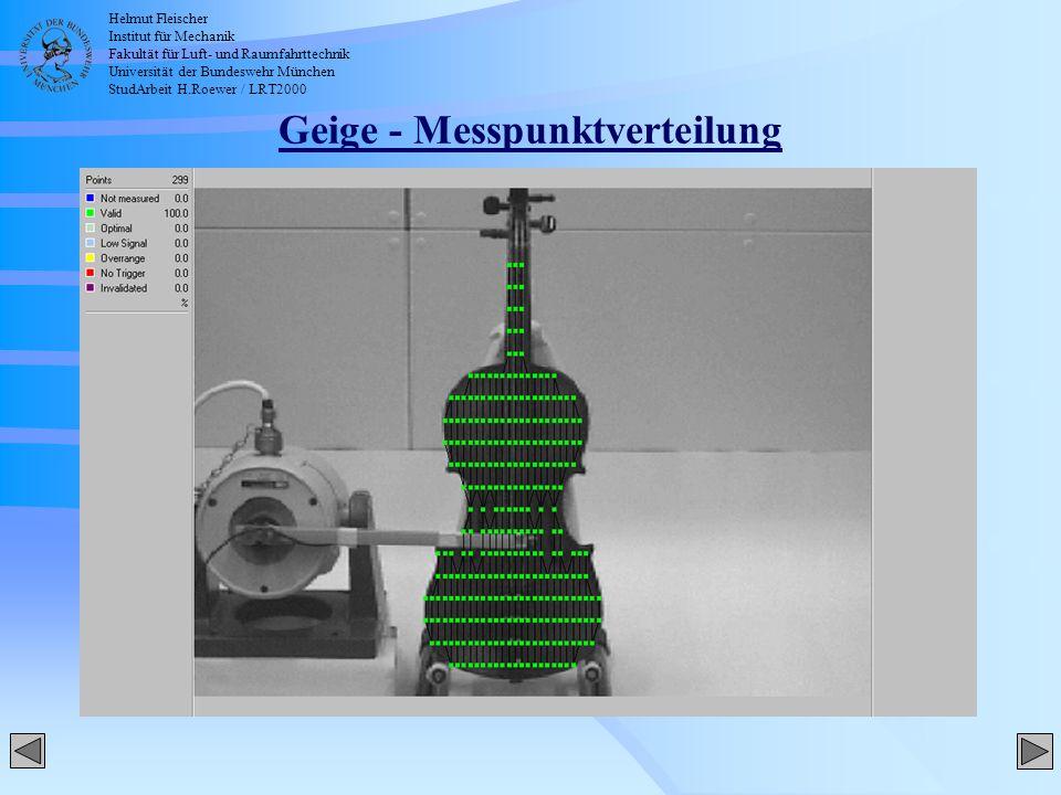 Helmut Fleischer Institut für Mechanik Fakultät für Luft- und Raumfahrttechnik Universität der Bundeswehr München StudArbeit H.Roewer / LRT2000 Geige gemessenes Frequenzspektrum: