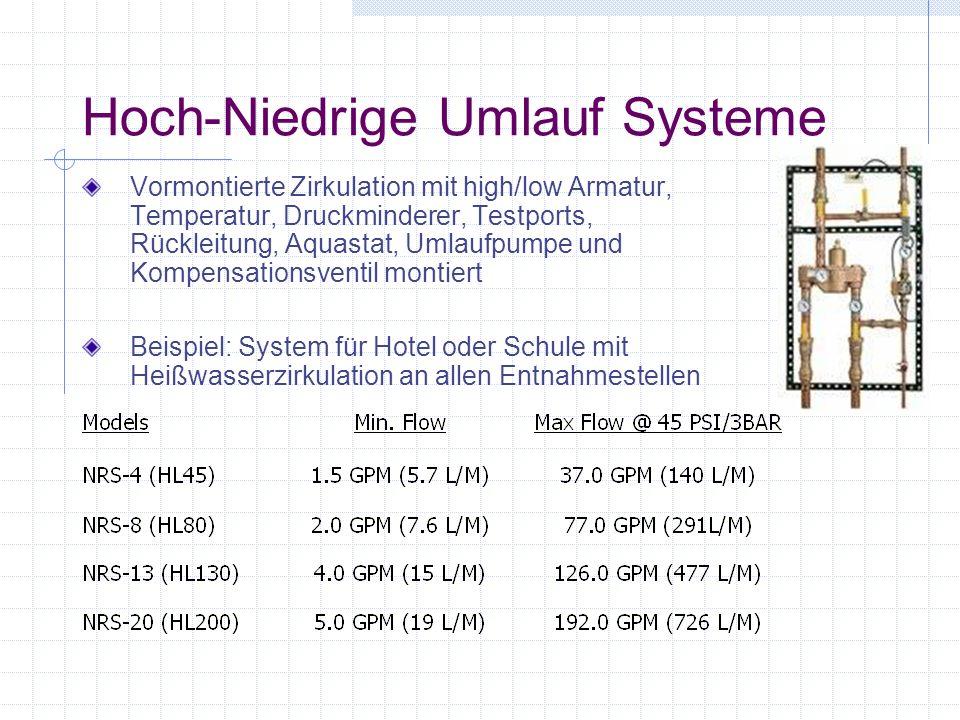 Hoch-Niedrige Umlauf Systeme Vormontierte Zirkulation mit high/low Armatur, Temperatur, Druckminderer, Testports, Rückleitung, Aquastat, Umlaufpumpe u