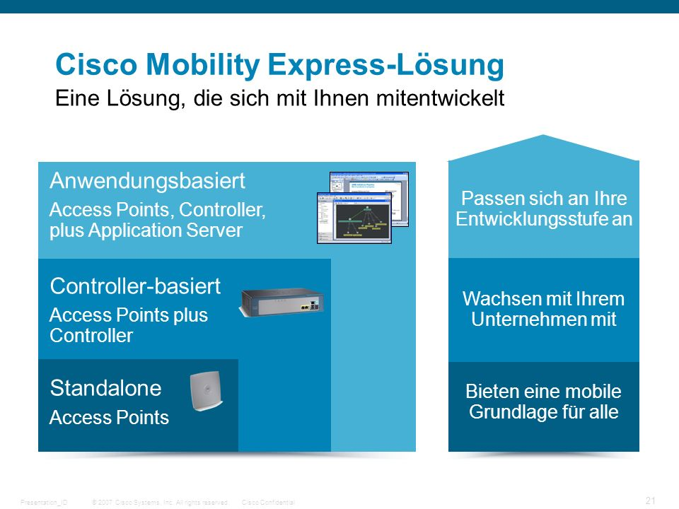 © 2007 Cisco Systems, Inc. All rights reserved.Cisco ConfidentialPresentation_ID 21 Cisco Mobility Express-Lösung Anwendungsbasiert Access Points, Con