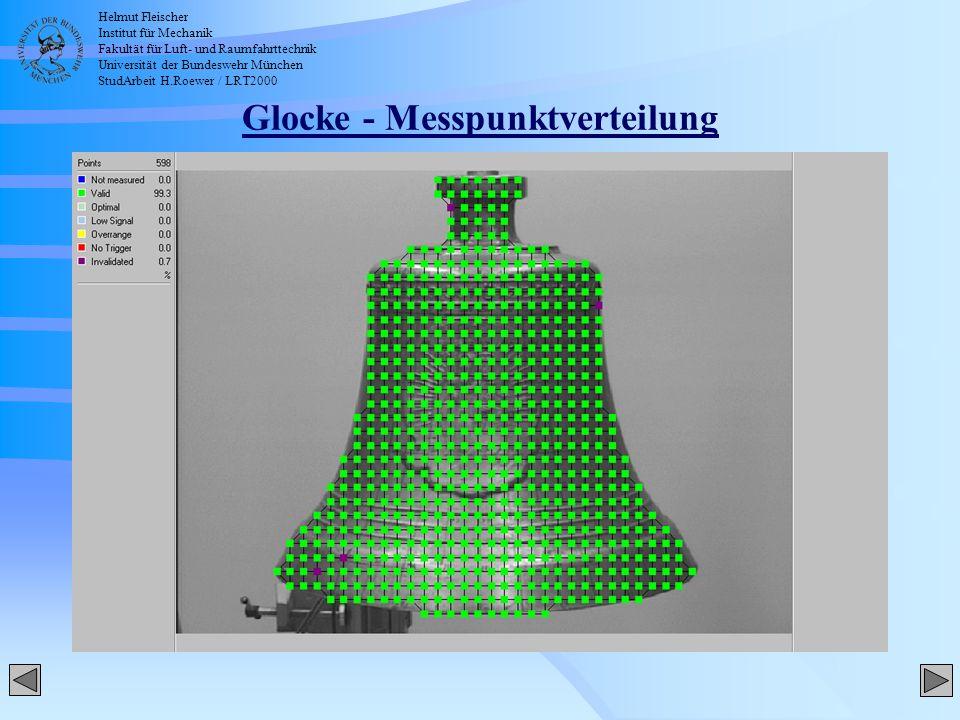 Helmut Fleischer Institut für Mechanik Fakultät für Luft- und Raumfahrttechnik Universität der Bundeswehr München StudArbeit H.Roewer / LRT2000 Glocke - Messpunktverteilung