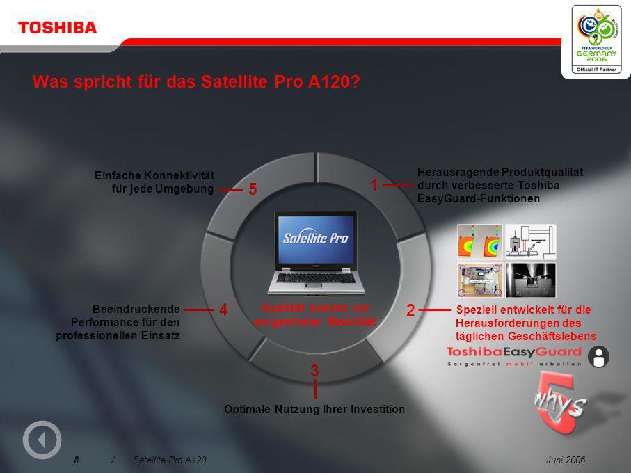 Juni 200618/Satellite Pro A120 Eingebaute Konnektivität SD ® Card-Steckplatz PC Card-Steckplatz für 1 Type II Card Modemanschluss TV-out (S-Video)-Anschluss Serieller Anschluss Externer Monitor-Anschluss (RGB) 3x USB 2.0-Anschlüsse 10/100/1000 Gigabit Ethernet LAN-Schnittstelle i.LINK ® (IEEE1394)-Anschluss