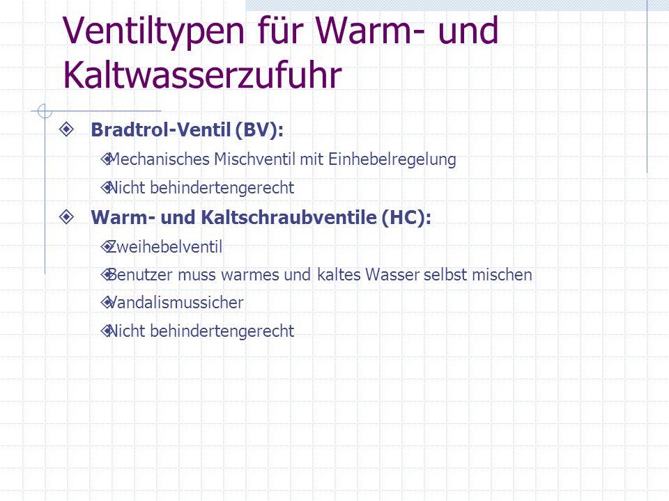 Ventiltypen für Warm- und Kaltwasserzufuhr Bradtrol-Ventil (BV): Mechanisches Mischventil mit Einhebelregelung Nicht behindertengerecht Warm- und Kalt