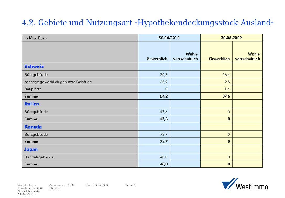 Angaben nach § 28 PfandBG Stand 30.06.2010Westdeutsche ImmobilienBank AG Große Bleiche 46 55116 Mainz Seite 12 4.2.