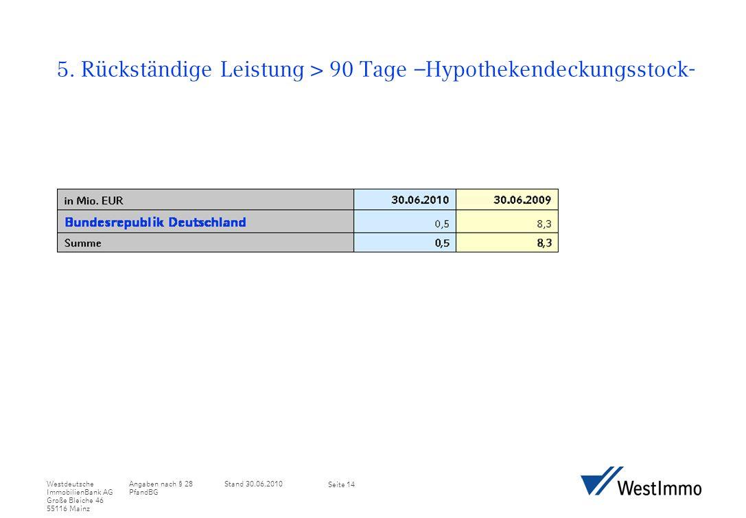 Angaben nach § 28 PfandBG Stand 30.06.2010Westdeutsche ImmobilienBank AG Große Bleiche 46 55116 Mainz Seite 14 5.