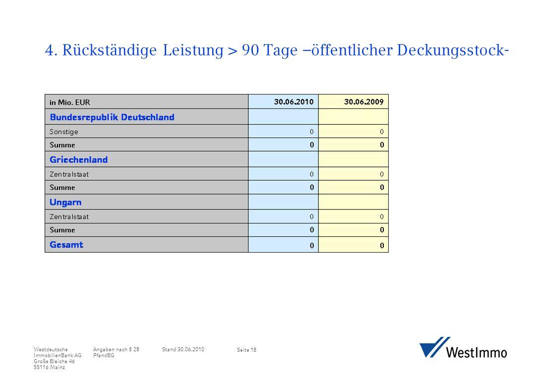 Angaben nach § 28 PfandBG Stand 30.06.2010Westdeutsche ImmobilienBank AG Große Bleiche 46 55116 Mainz Seite 18 4.