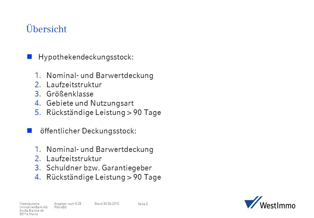 Angaben nach § 28 PfandBG Stand 30.06.2010Westdeutsche ImmobilienBank AG Große Bleiche 46 55116 Mainz Seite 3 Übersicht Hypothekendeckungsstock: 1.Nominal- und Barwertdeckung 2.Laufzeitstruktur 3.Größenklasse 4.Gebiete und Nutzungsart 5.Rückständige Leistung > 90 Tage öffentlicher Deckungsstock: 1.Nominal- und Barwertdeckung 2.Laufzeitstruktur 3.Schuldner bzw.