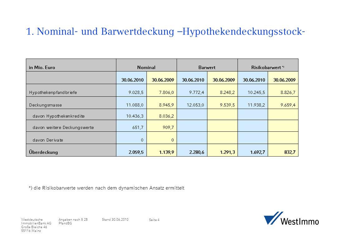 Angaben nach § 28 PfandBG Stand 30.06.2010Westdeutsche ImmobilienBank AG Große Bleiche 46 55116 Mainz Seite 4 1.