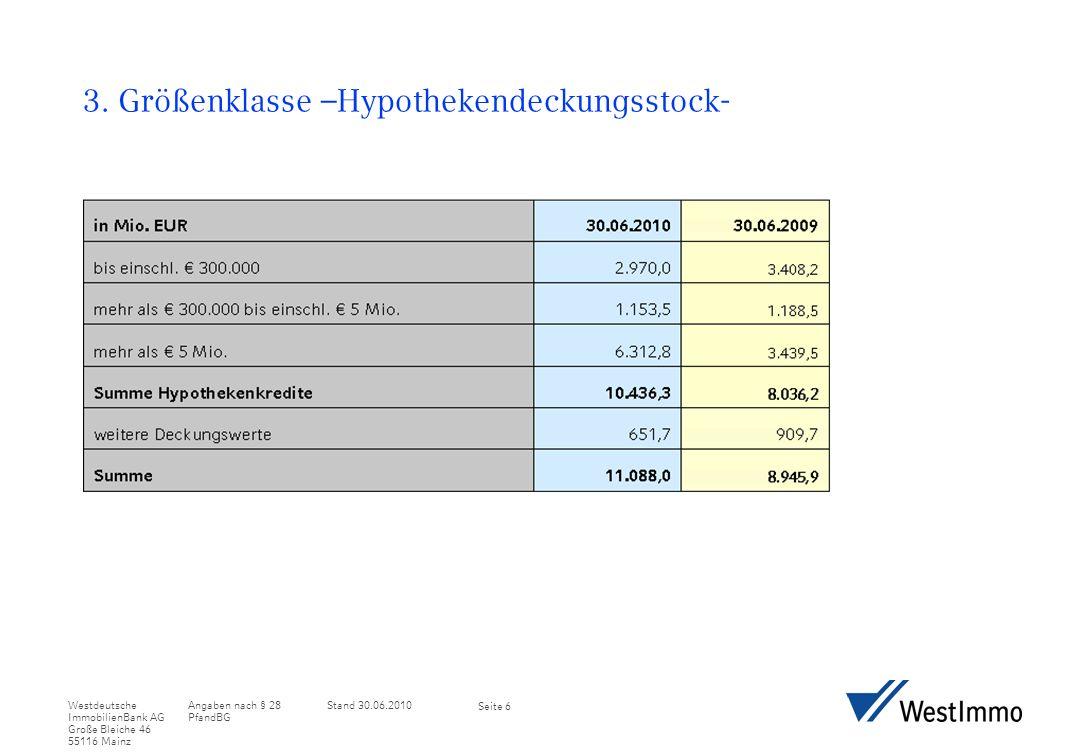 Angaben nach § 28 PfandBG Stand 30.06.2010Westdeutsche ImmobilienBank AG Große Bleiche 46 55116 Mainz Seite 7 4.1.