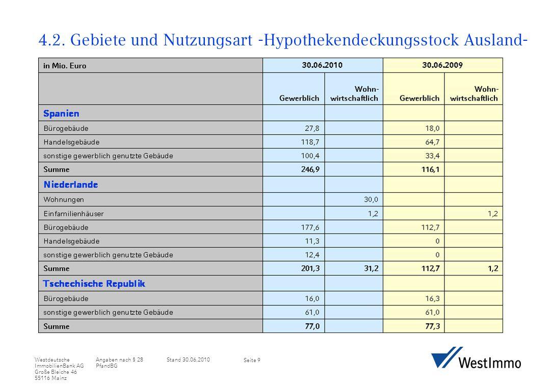Angaben nach § 28 PfandBG Stand 30.06.2010Westdeutsche ImmobilienBank AG Große Bleiche 46 55116 Mainz Seite 10 4.2.