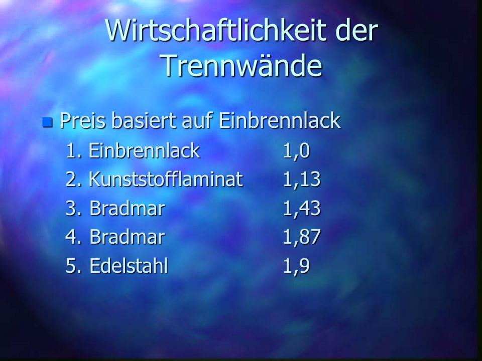 Wirtschaftlichkeit der Trennwände n Preis basiert auf Einbrennlack 1. Einbrennlack1,0 2. Kunststofflaminat1,13 3.Bradmar1,43 4.Bradmar1,87 5.Edelstahl