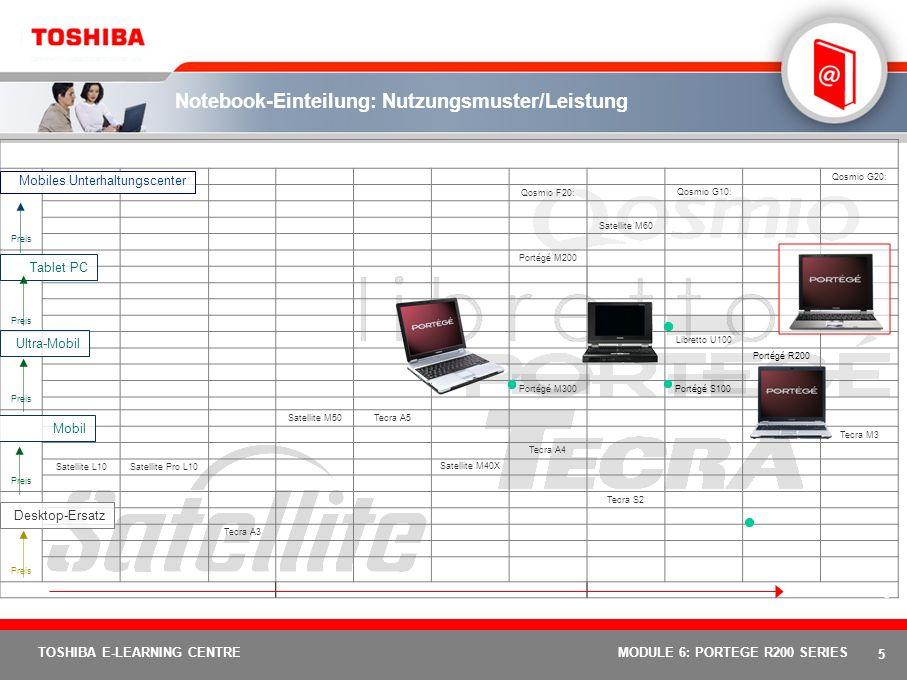 25 TOSHIBA E-LEARNING CENTREMODULE 6: PORTEGE R200 SERIES Toshiba Presentation Button Präsentationen leicht gemacht TouchandPresent Ideal für Reisende Programmierbares Umschalten mit einem Tastendruck von Einzelbildschirm (nur LCD) mit Einzelbild auf Doppelbildschirm (LCD und CRT) mit Einzelbild Programmierbare Optionen Einzelbild auf Doppelbildschirm Externe Display-Auflösung von 1.600 x 1.200, 1.280 x 1.024, 1.024 x 768 oder 800 x 600 Doppelbild auf Doppelbildschirm Die Auflösung des externen Bildschirms entspricht der des Notebook-Bildschirms Einzelbildschirm mit Einzelbild (nur NB LCD) Doppelbildschirm mit Einzelbild (NB LCD & Ext.