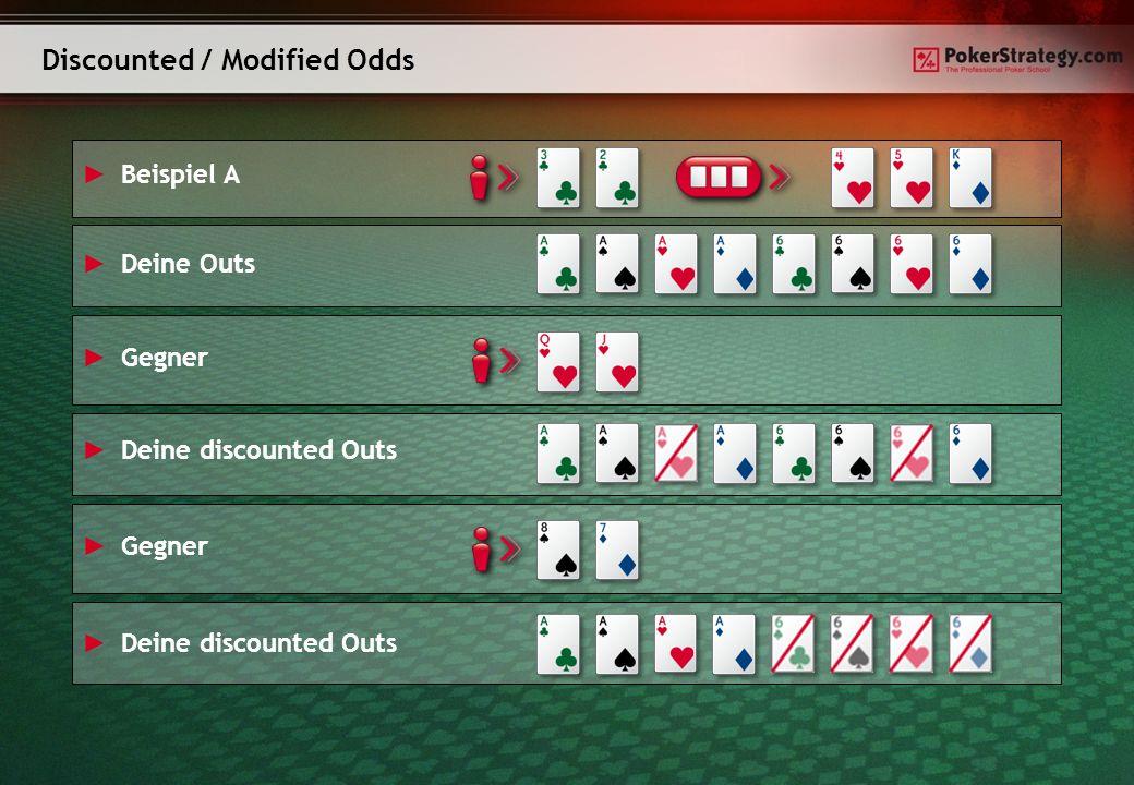 Fazit Odds nicht hilfreiche Karten: hilfreiche Karten Pot Odds möglicher Gewinn: Einsatz Wann ist ein Draw profitabel spielbar.