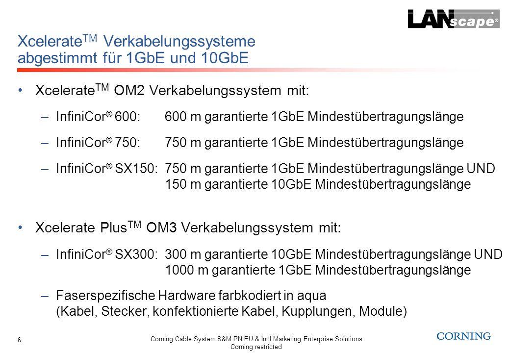 Corning Cable System S&M PN EU & Intl Marketing Enterprise Solutions Corning restricted 7 Laser-optimierte InfiniCor ® Mehrmodenfaserkabel = Neuer Standard