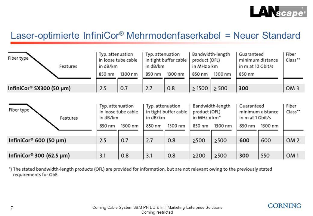 Corning Cable System S&M PN EU & Intl Marketing Enterprise Solutions Corning restricted 8 Sonstige OM klassifizierte Mehrmodenfaser-Kabeloptionen