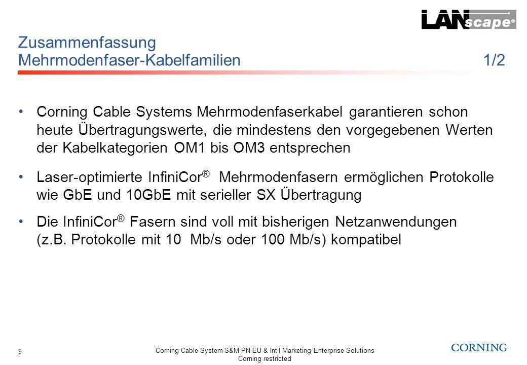 Corning Cable System S&M PN EU & Intl Marketing Enterprise Solutions Corning restricted 10 Zusammenfassung Mehrmodenfaser-Kabelfamilien 2/2 Je nach (ggf.