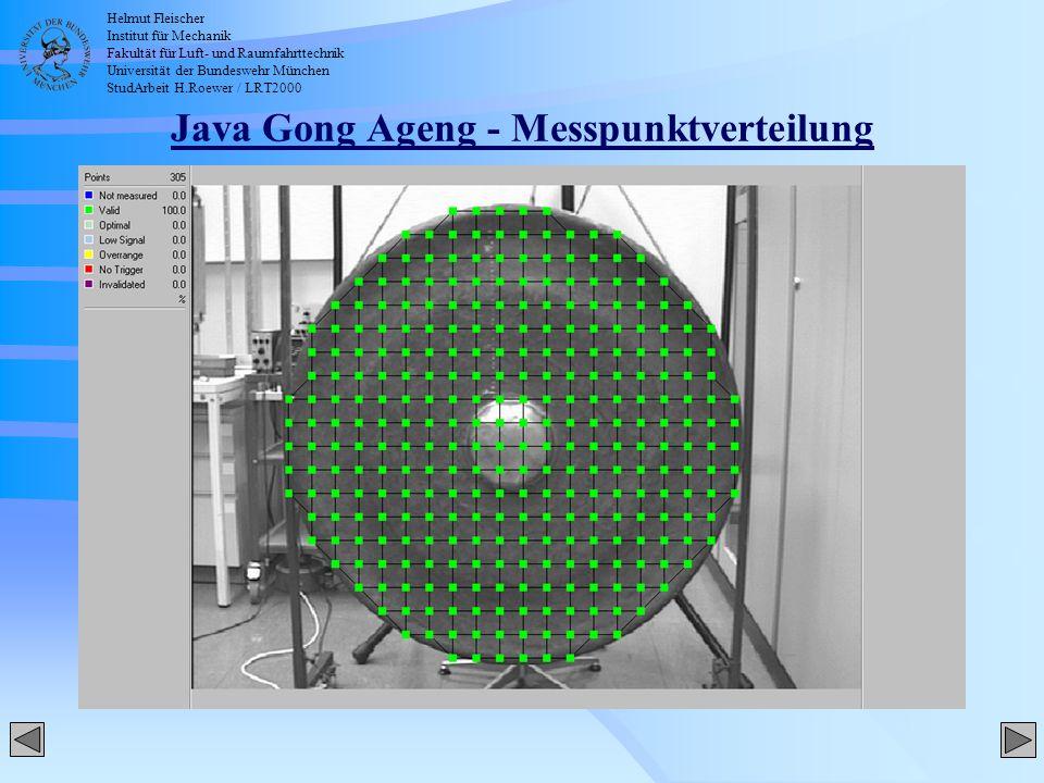Helmut Fleischer Institut für Mechanik Fakultät für Luft- und Raumfahrttechnik Universität der Bundeswehr München StudArbeit H.Roewer / LRT2000 Java Gong Ageng - Messpunktverteilung