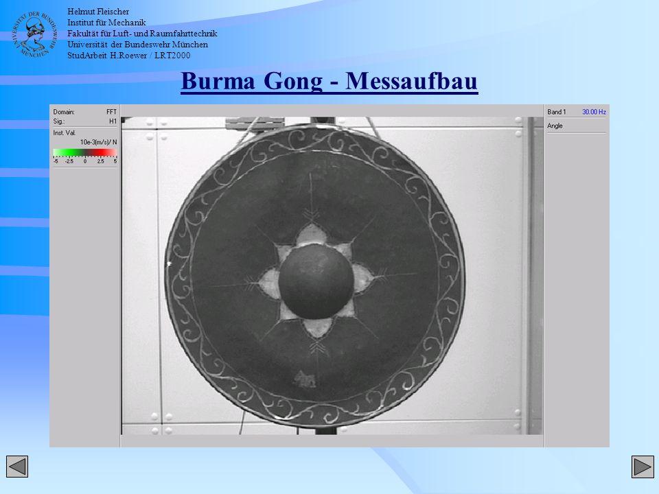 Helmut Fleischer Institut für Mechanik Fakultät für Luft- und Raumfahrttechnik Universität der Bundeswehr München StudArbeit H.Roewer / LRT2000 Burma Gong - 940.0 Hz (3-D) m-n-Mode