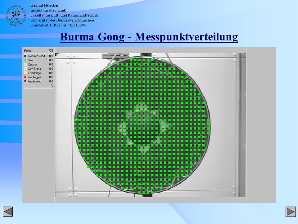 Helmut Fleischer Institut für Mechanik Fakultät für Luft- und Raumfahrttechnik Universität der Bundeswehr München StudArbeit H.Roewer / LRT2000 Burma Gong - 487.5 Hz 4-2-Mode, 1.Partialschwingung Frequenzen