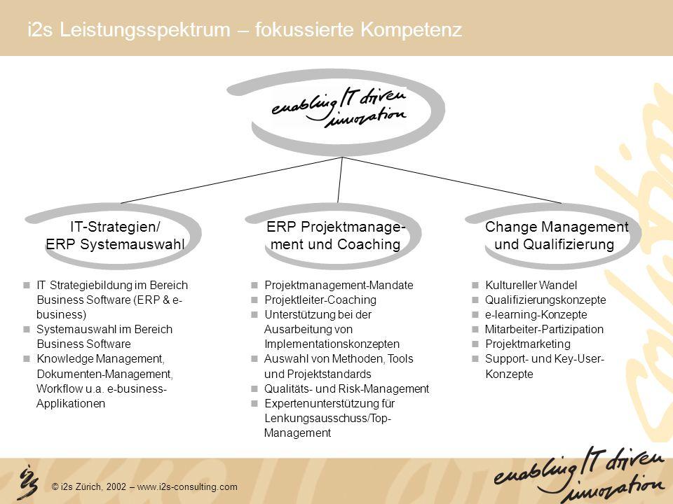 © i2s Zürich, 2002 – www.i2s-consulting.com i2s Leistungsspektrum – fokussierte Kompetenz IT-Strategien/ ERP Systemauswahl ERP Projektmanage- ment und