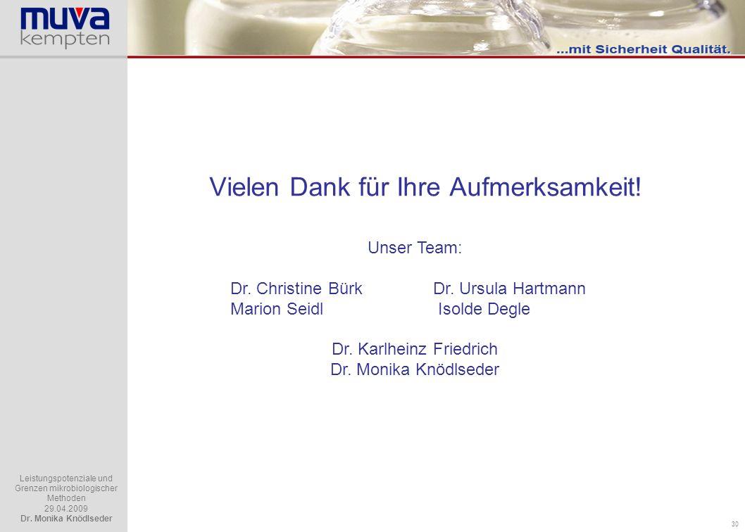 Leistungspotenziale und Grenzen mikrobiologischer Methoden 29.04.2009 Dr.