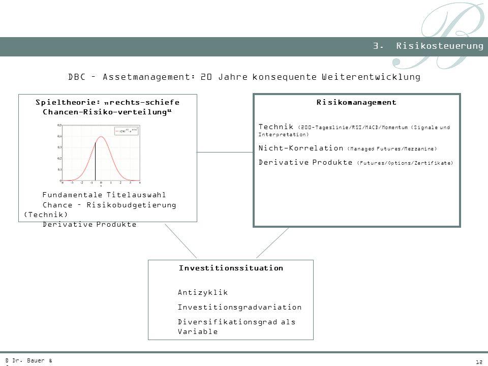 12 Spieltheorie: rechts-schiefe Chancen-Risiko-verteilung Fundamentale Titelauswahl Chance – Risikobudgetierung (Technik) Derivative Produkte DBC – As