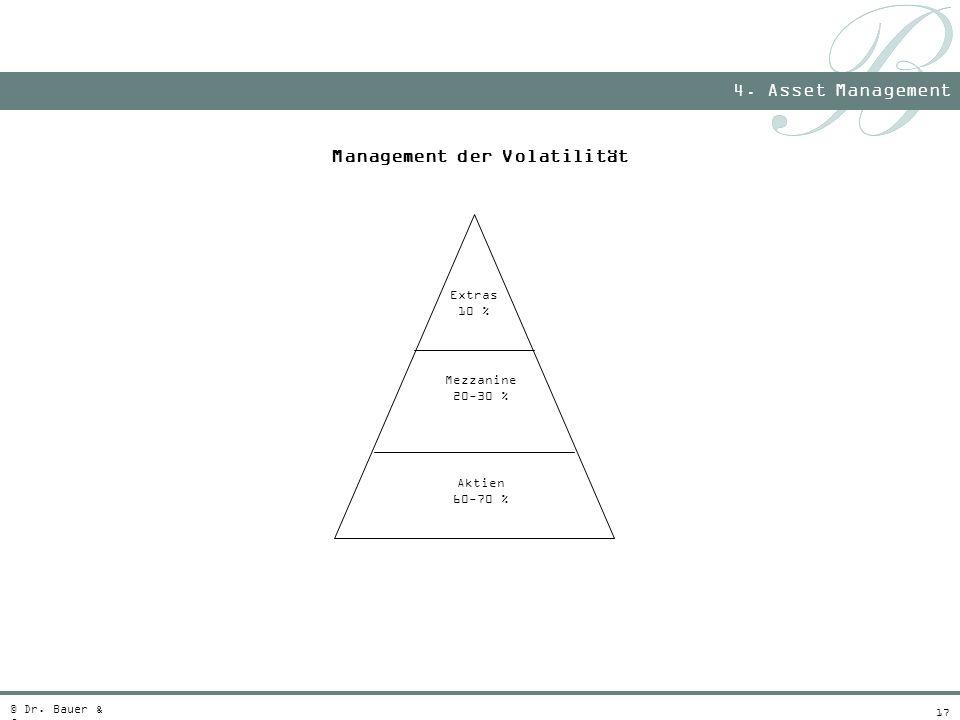 17 Management der Volatilität 4. Asset Management © Dr. Bauer & Co. Aktien 60-70 % Mezzanine 20-30 % Extras 10 %