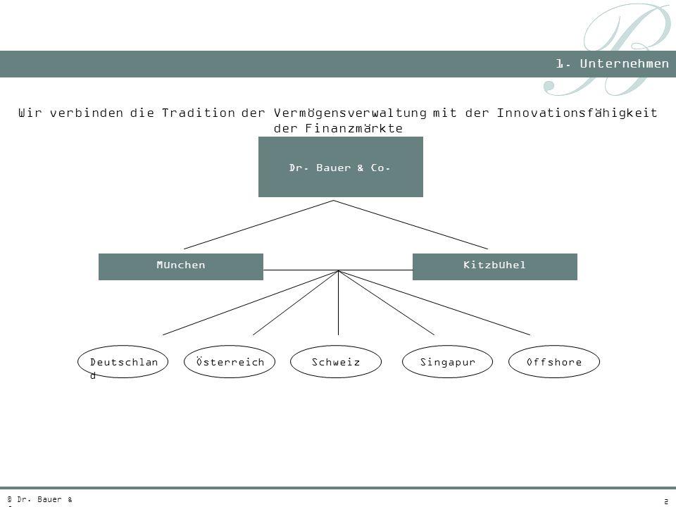 2 Wir verbinden die Tradition der Vermögensverwaltung mit der Innovationsfähigkeit der Finanzmärkte MünchenKitzbühel Deutschlan d ÖsterreichSchweizSin