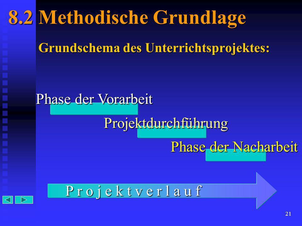 21 8.2 8.2 Methodische Grundlage Grundschema des Unterrichtsprojektes: Phase der Vorarbeit Projektdurchführung Phase der Nacharbeit P r o j e k t v e