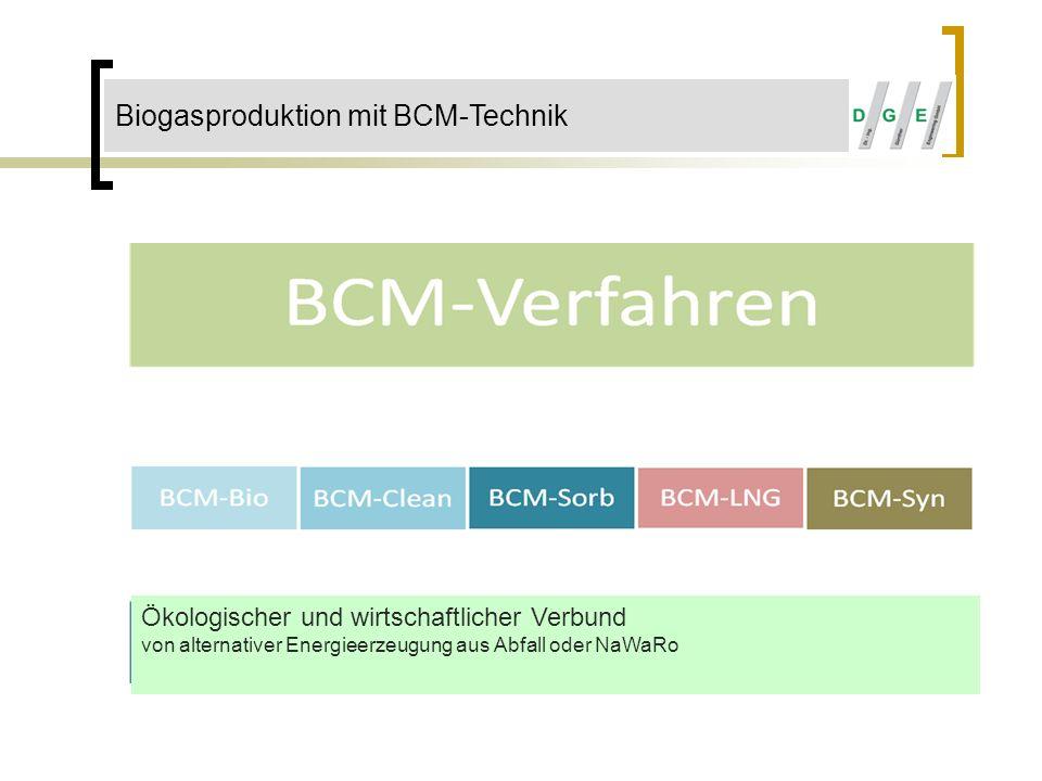 Biogasproduktion mit BCM-Technik Ökologischer und wirtschaftlicher Verbund von alternativer Energieerzeugung aus Abfall oder NaWaRo