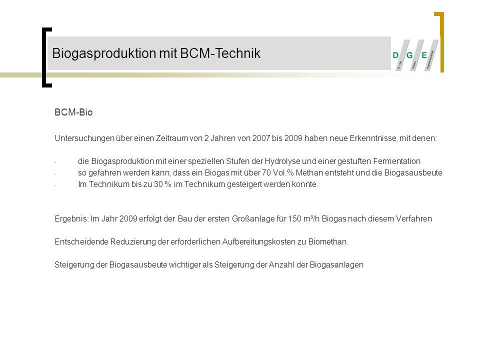 BCM-Bio Untersuchungen über einen Zeitraum von 2 Jahren von 2007 bis 2009 haben neue Erkenntnisse, mit denen: - die Biogasproduktion mit einer speziel