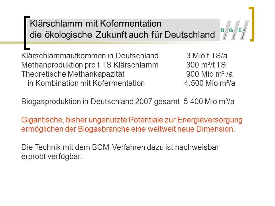 Klärschlamm mit Kofermentation die ökologische Zukunft auch für Deutschland Klärschlammaufkommen in Deutschland3 Mio t TS/a Methanproduktion pro t TS