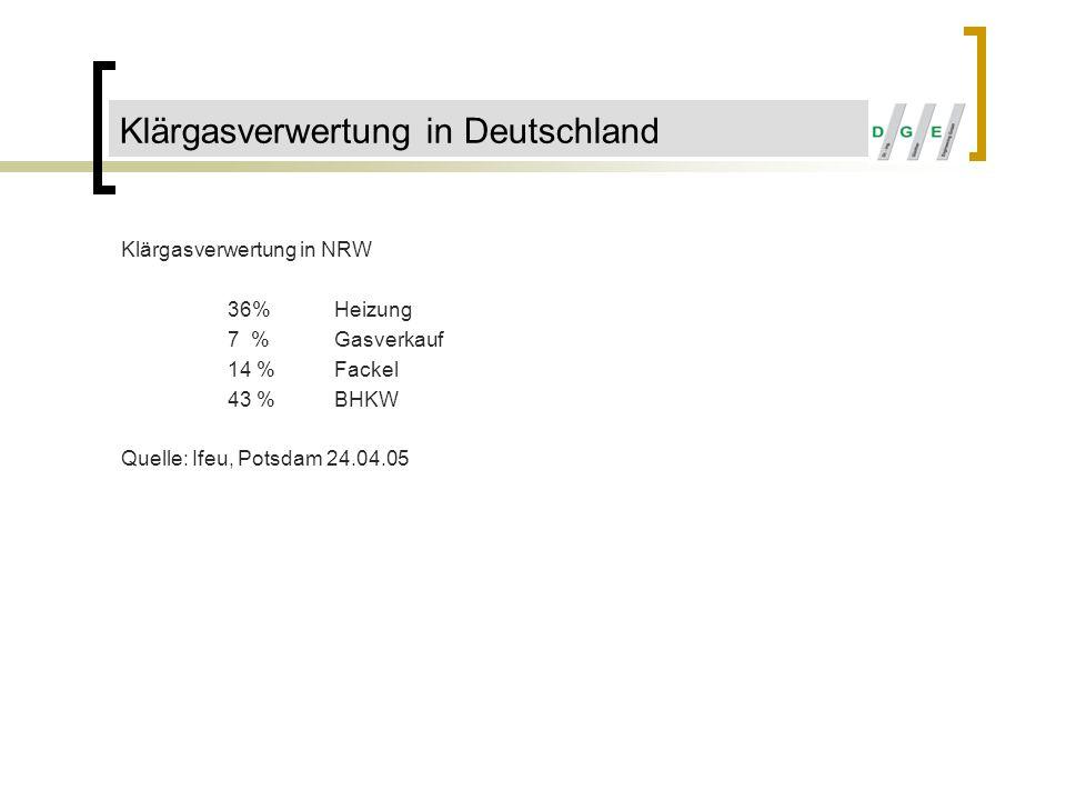 Klärgasverwertung in NRW 36%Heizung 7 %Gasverkauf 14 %Fackel 43 %BHKW Quelle: Ifeu, Potsdam 24.04.05 Klärgasverwertung in Deutschland