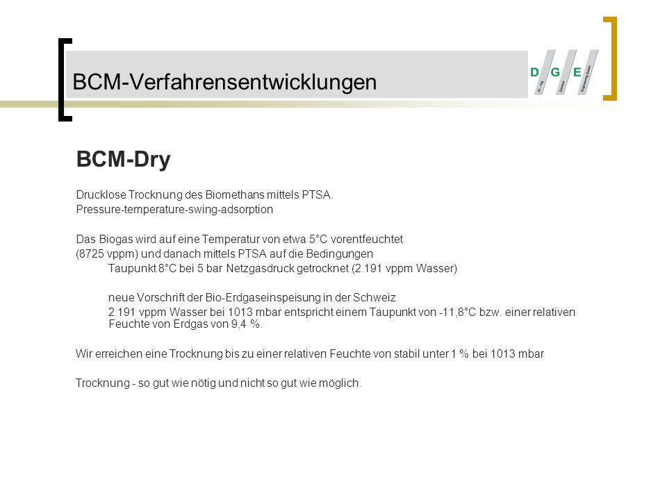 BCM-Verfahrensentwicklungen BCM-Dry Drucklose Trocknung des Biomethans mittels PTSA. Pressure-temperature-swing-adsorption Das Biogas wird auf eine Te