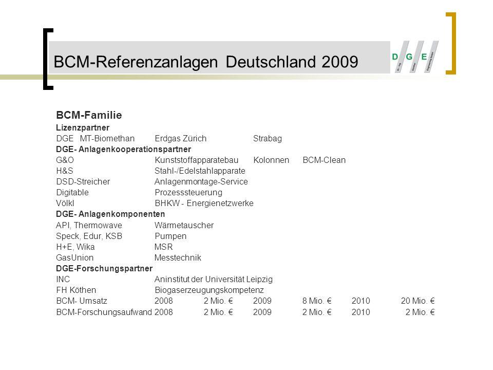 BCM-Familie Lizenzpartner DGEMT-BiomethanErdgas ZürichStrabag DGE- Anlagenkooperationspartner G&OKunststoffapparatebauKolonnenBCM-Clean H&SStahl-/Edel