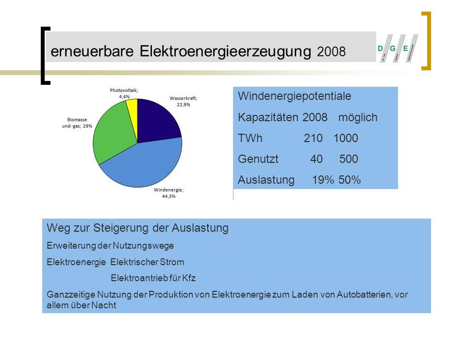Elektroenergieerzeugung und Verwertung 2007 Stromproduktion 2007620 TWh =620 x 10 9 kWh Strombedarf der Haushalte ca.
