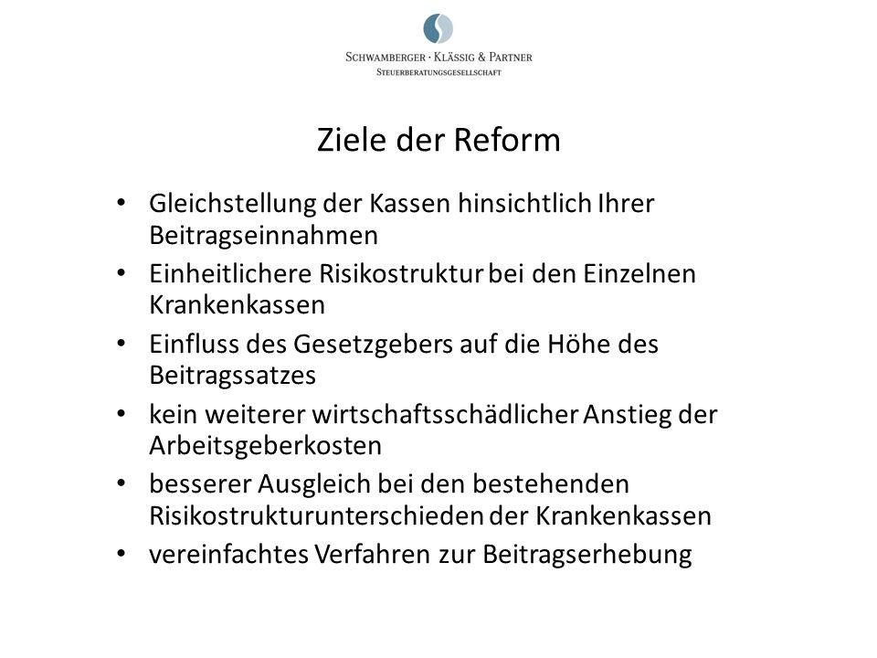 Ziele der Reform Gleichstellung der Kassen hinsichtlich Ihrer Beitragseinnahmen Einheitlichere Risikostruktur bei den Einzelnen Krankenkassen Einfluss