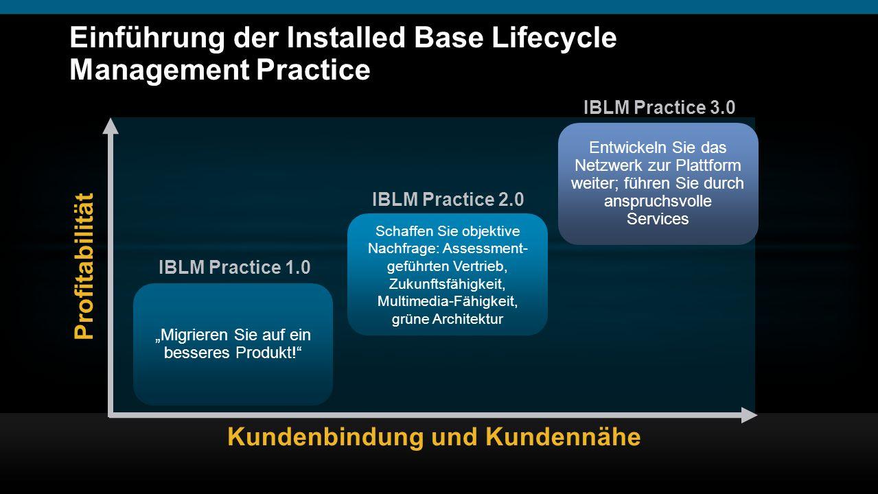 Schaffen Sie objektive Nachfrage: Assessment- geführten Vertrieb, Zukunftsfähigkeit, Multimedia-Fähigkeit, grüne Architektur IBLM Practice 1.0 IBLM Pr