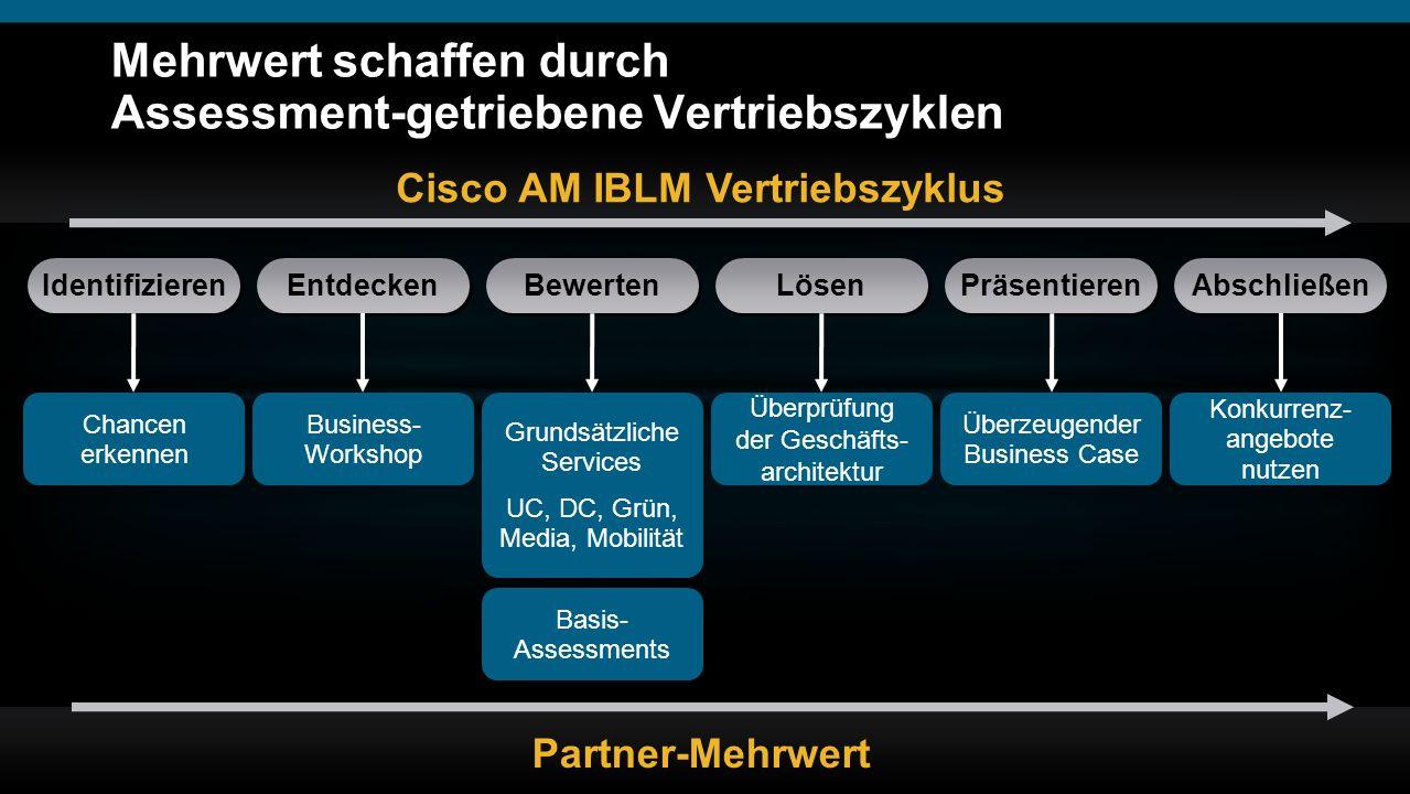 Mehrwert schaffen durch Assessment-getriebene Vertriebszyklen Identifizieren Entdecken Bewerten Lösen Präsentieren Abschließen Cisco AM IBLM Vertriebs