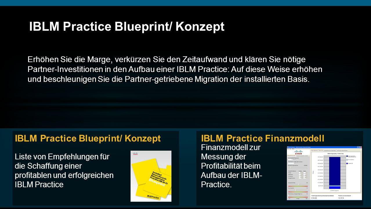 IBLM Practice Blueprint/ Konzept Liste von Empfehlungen für die Schaffung einer profitablen und erfolgreichen IBLM Practice IBLM Practice Blueprint/ K