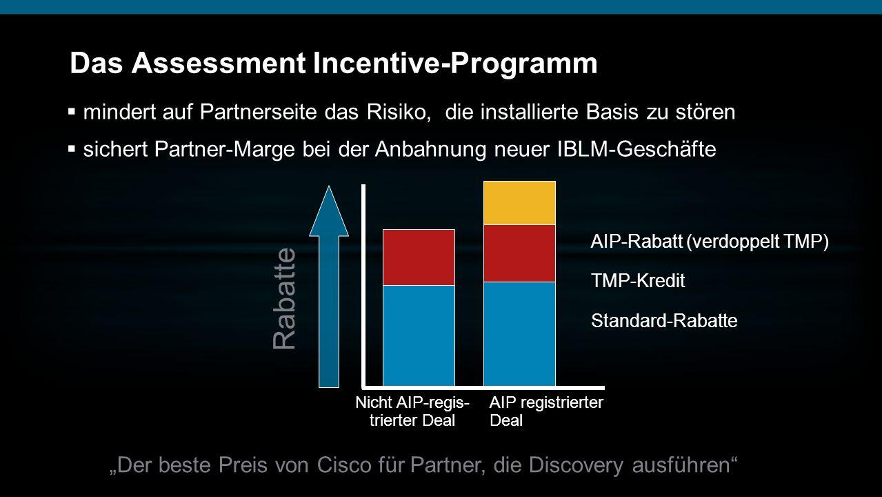 Das Assessment Incentive-Programm Rabatte Der beste Preis von Cisco für Partner, die Discovery ausführen mindert auf Partnerseite das Risiko, die inst