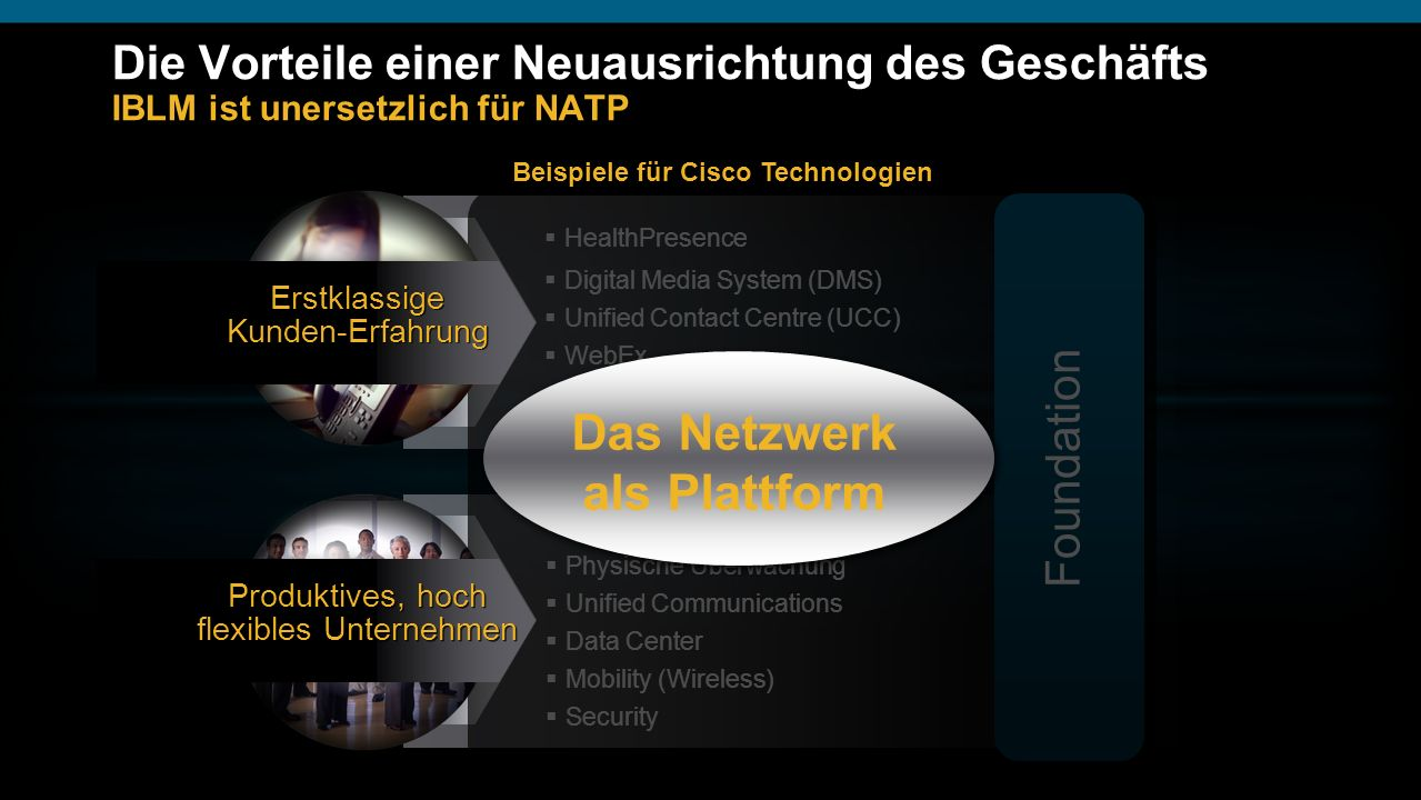 Die Vorteile einer Neuausrichtung des Geschäfts IBLM ist unersetzlich für NATP Beispiele für Cisco Technologien HealthPresence Digital Media System (D